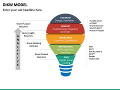 DIKW Model PPT Slide 13