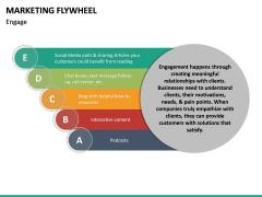 Marketing Flywheel PPT Slide 21