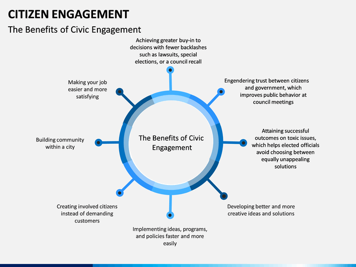 Citizen Engagement PowerPoint Template | SketchBubble