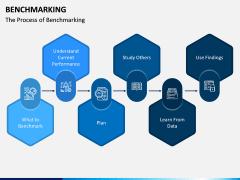 Benchmarking PPT Slide 5