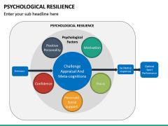 Psychological Resilience PPT Slide 21