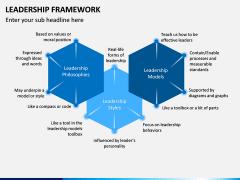 Leadership Framework PPT Slide 6