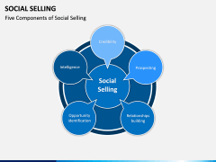 Social Selling PPT Slide 13