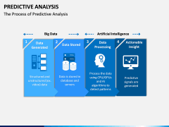 Predictive Analysis PPT Slide 9