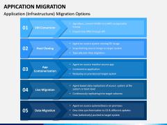 Application Migration PPT Slide 13