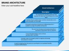 Brand Architecture PPT Slide 11