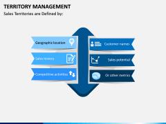 Territory Management PPT Slide 2