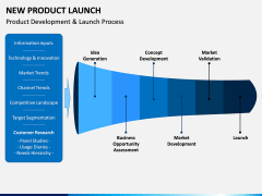 New Product Launch PPT Slide 2