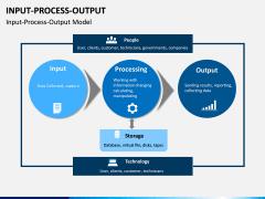 Input Process Output PPT slide 2