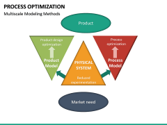 Process Optimization PPT Slide 31