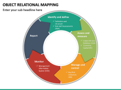 Object Relational Mapping PPT slide 22