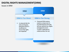Digital Rights Management PPT Slide 9