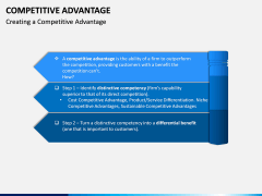 Competitive Advantage PPT Slide 8