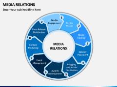 Media Relations PPT Slide 1