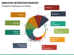 Employee Retention Strategy PPT slide 24