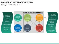 Marketing Information System PPT Slide 27