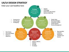 UX/UI Design Strategy PPT Slide 34