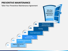 Preventive Maintenance PPT Slide 11