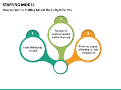 Staffing Model PPT Slide 17