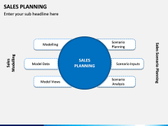 Sales Planning PPT Slide 3
