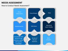 Needs Assessment PPT Slide 18