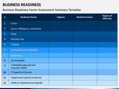Business Readiness PPT Slide 11