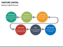 Venture Capital PPT Slide 21