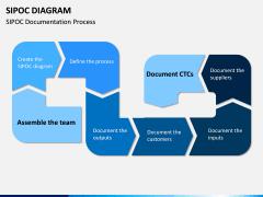 SIPOC diagram PPT slide 11