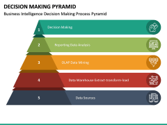 Decision Making Pyramid PPT Slide 19