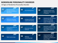 Borderline Personality Disorder (BPD) PPT Slide 5
