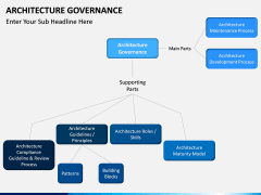 Architecture Governance PPT slide 9