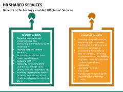 HR Shared Services PPT Slide 25