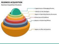 Business Acquisition PPT Slide 16