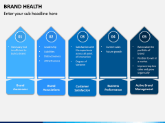 Brand Health PPT Slide 12