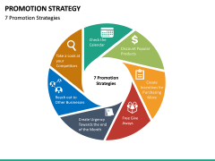 Promotion Strategy PPT Slide 20