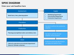 SIPOC diagram PPT slide 9
