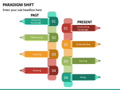 Paradigm Shift PPT Slide 15