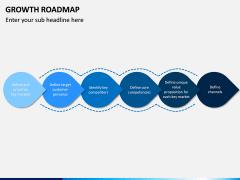 Growth Roadmap PPT Slide 9