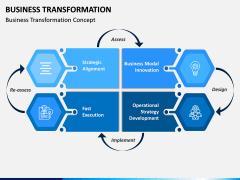 Business Transformation PPT Slide 4