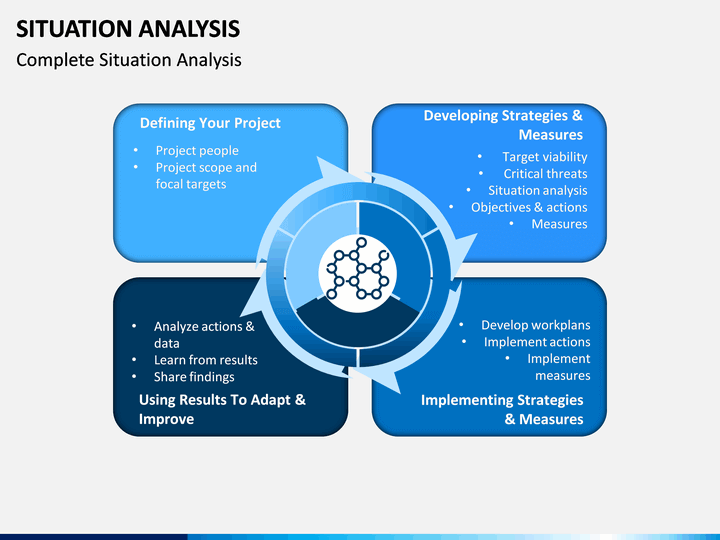 Situation Analysis Powerpoint Template