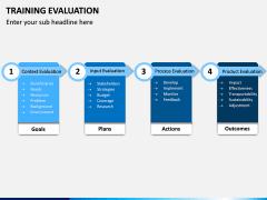 Training Evaluation PPT Slide 15