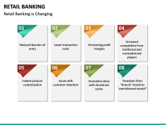 Retail Banking PPT slide 31