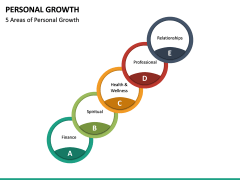 Personal Growth PPT Slide 30