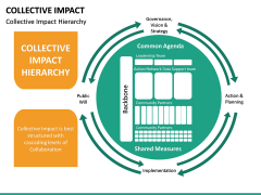Collective Impact PPT Slide 17
