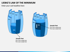 Liebig's Law of the Minimum PPT Slide 7