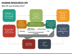 HR KPI PPT Slide 17