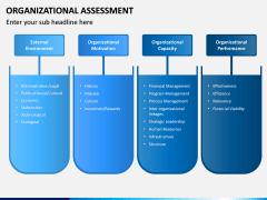 Organizational Assessment PPT Slide 8