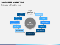 360 Degree Marketing PPT Slide 10