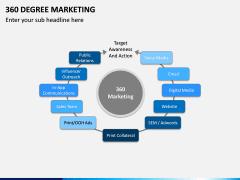 360 Degree Marketing PPT Slide 10
