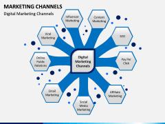 Marketing Channels PPT slide 3